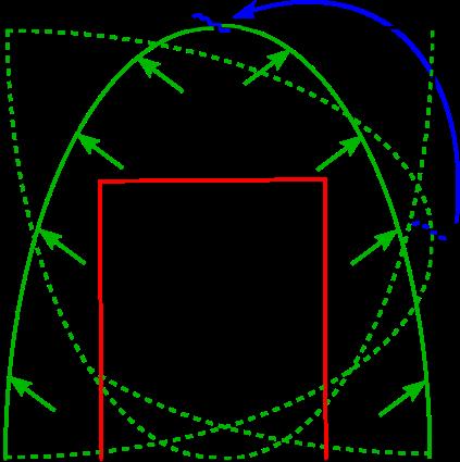 Zelt Zusammenlegen - Schritt 5