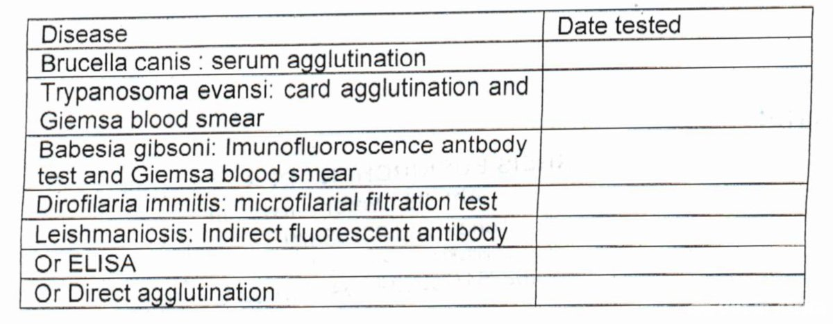 Blood tests required when certain diseases occur in the country of origin