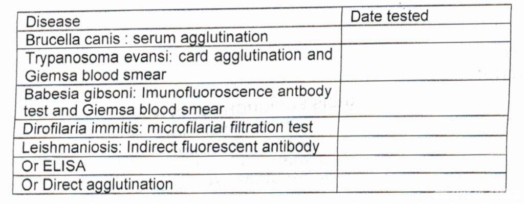 Bluttests, die erforderlich sind, wenn bestimmte Krankheiten im Ursprungsland vorkommen